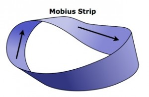 Mobius_band